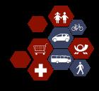 Externer Link: http://www.modellvorhaben-versorgung-mobilitaet.de/modellregionen/